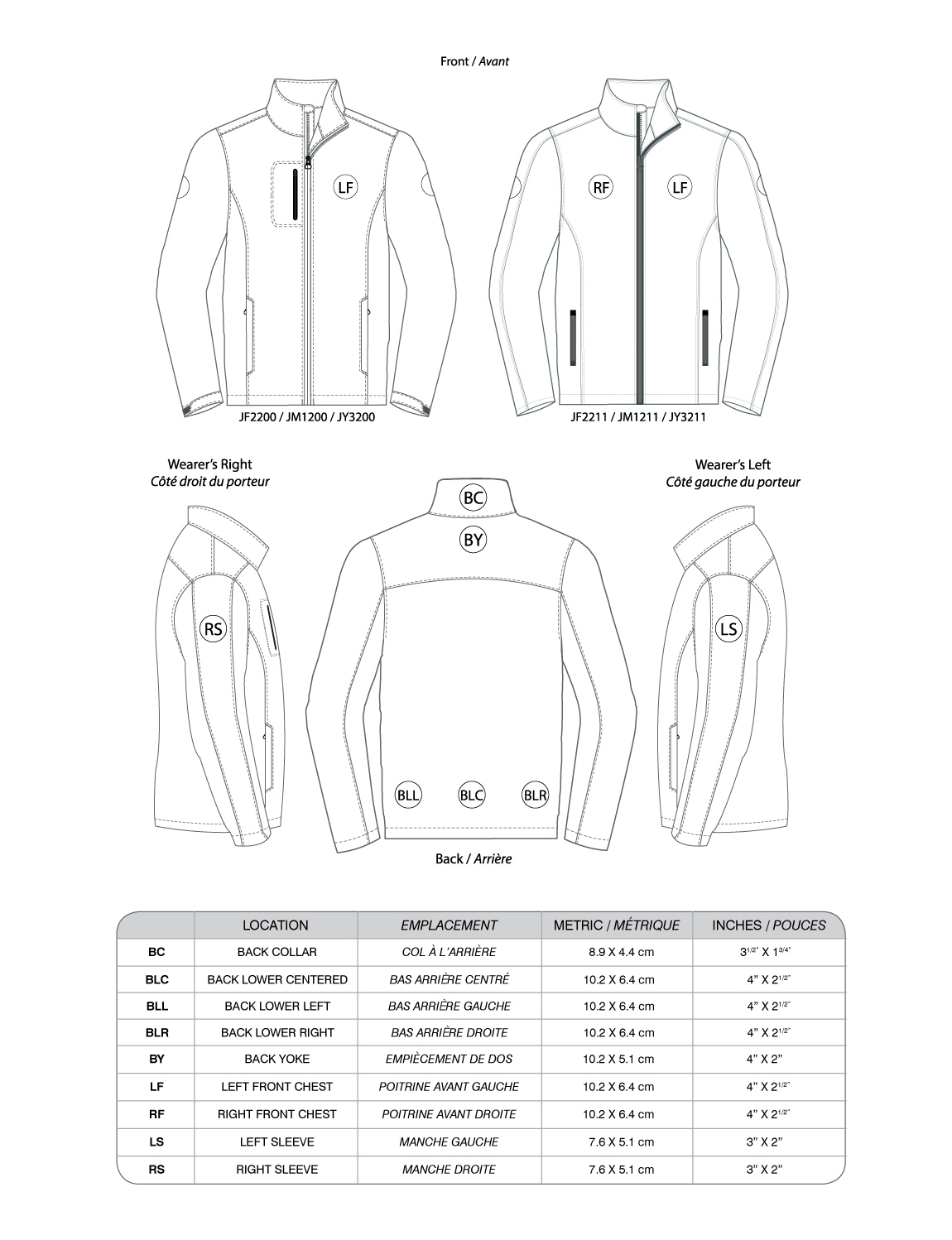 Embroidery Location Chart for Jackets