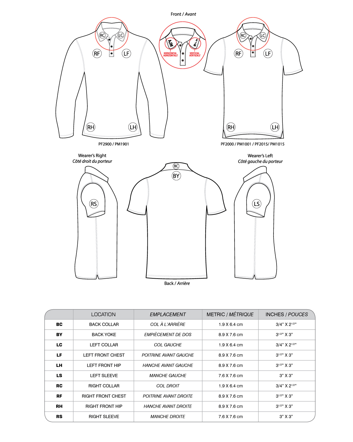Embroidery Location Chart for Polo Shirts